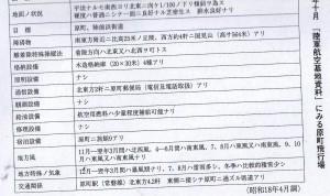 原町陸軍飛行場・防衛省資料
